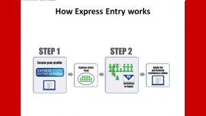 canada express entry lawyer